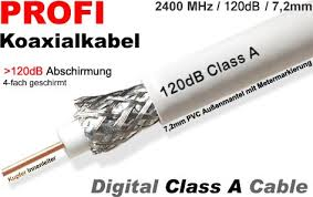 koxialkabel 120db